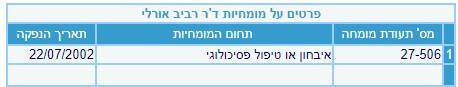 אורלי רביב- מטפלת בהיפנוזה